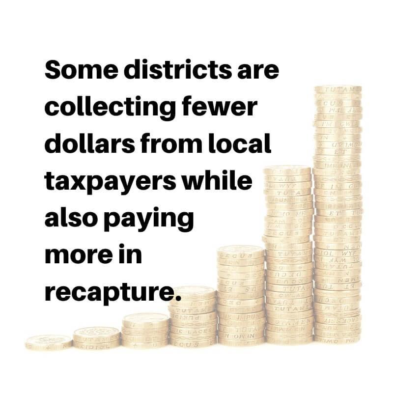 School Finance Reforms Didn't Reduce Recapture | Texas School Coalition